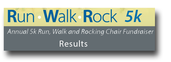 RRW-results-link